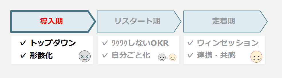 20190912_OKR座談会②