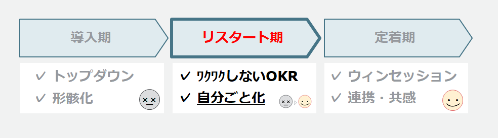 20190912_OKR座談会③