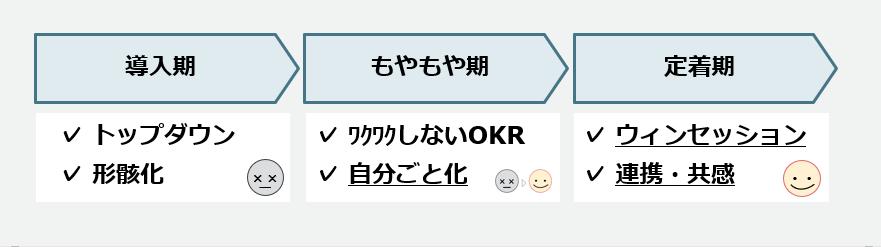 okr_rec_1