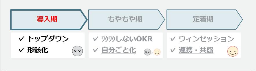 okr_rec_2
