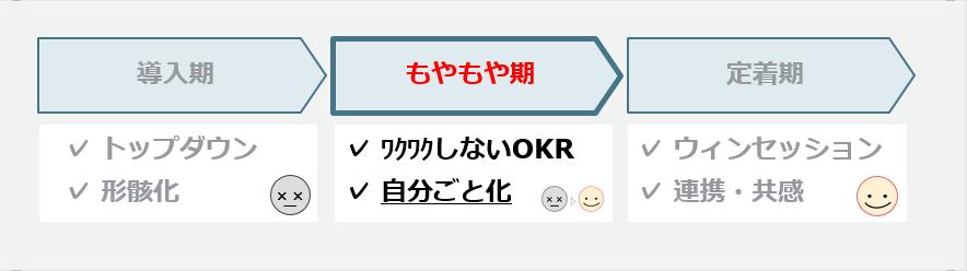 okr_rec_3