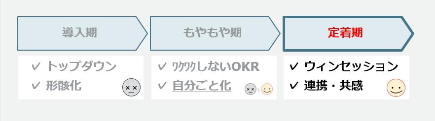 okr_rec_4