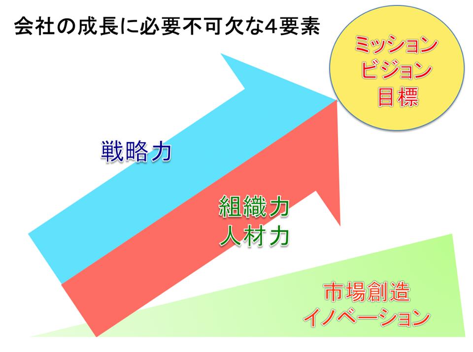 ミッションビジョン目標_HITO-Link